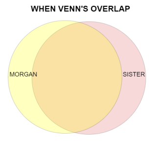 SisterVenn